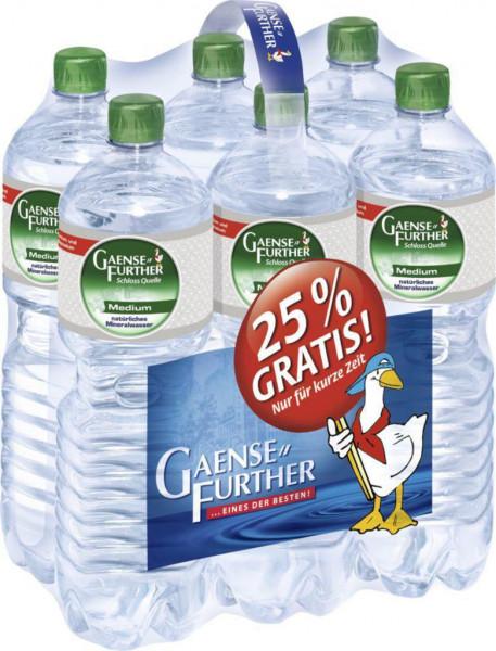 Mineralwasser, Medium